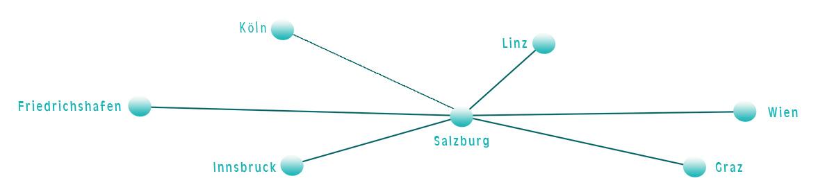Lageplan Partner Labor für Pathologie Salzburg